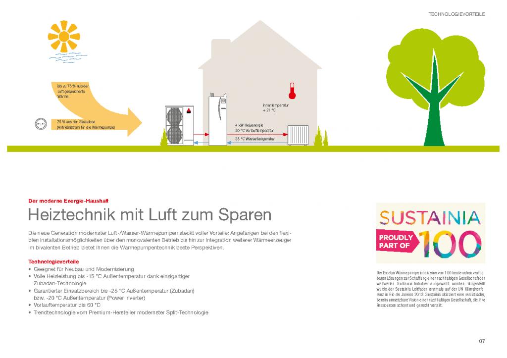 https://www.bonntech.de/wp-content/uploads/2014/04/ECODAN_7-1024x723.png